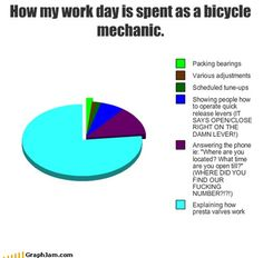 """""""How my work day is spend as a bicycle mechanic"""" by Bike-o-king on r/bicycling"""