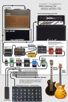 Noel Hogan's guitar rig...slowly working my way to this setup