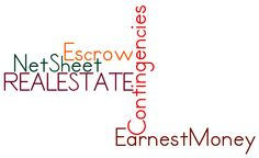 Five Need-to-Know Real Estate Terms