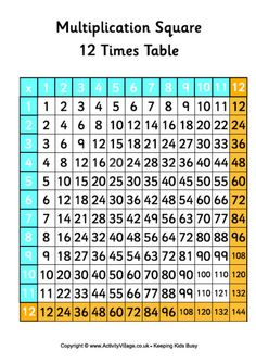 multiplication square - Google Search