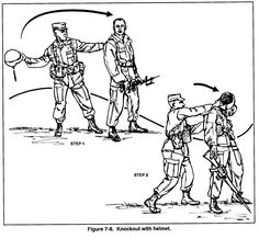 7-5 Techniques « US Army Combatives