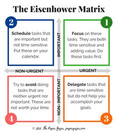The Eisenhower Matrix is a great way to prioritize tasks. Check out this article on The Paper Gazer. The Eisenhower Matrix is a method of task prioritization based off urgency and important. This post teaches you how to use an Eisenhower Matrix. Leadership Development, Professional Development, Developing Leadership Skills, Personal Development, Eisenhower Matrix, Time Management Strategies, Stress Management, Time Management Printable, Management Styles