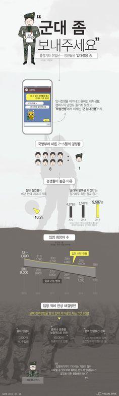 """""""제발 보내주세요"""" 청년들은 입대 전쟁 중 [인포그래픽] #Army / #Infographic ⓒ 비주얼다이브 무단 복사·전재·재배포 금지"""