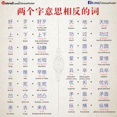 Mandarin Learning Designed for Multilingual Kids Mandarin Lessons, Learn Mandarin, Chinese Phrases, Chinese Words, Chinese Language, Japanese Language, Vietnamese Language, German Language, Spanish Language