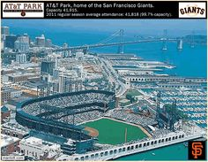 AT & T Park, a jewel of a ballpark on the shore of San Francisco Bay.