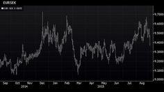 Sweden's Happy Currency Warrior Stays Cool as Traders Pounce - Bloomberg Business