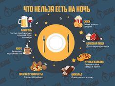 вредные продукты на ночь