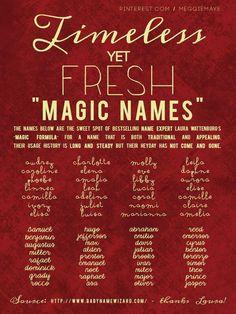 Magic Names