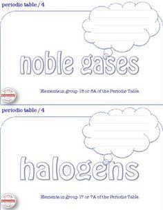 Science Bell Ringer Scientific Method Interactive Word