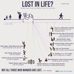 LIFE FOCUS, VISION, etc.