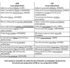 COD et COI grammaire