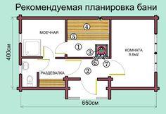 Планировка бани с АТБ5 Indoor Sauna, Sauna House, Drain Tile, Sauna Design, Spa, Workout Rooms, Architecture Design, House Plans, Floor Plans