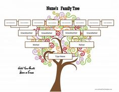 26 best family tree templates images free family tree template