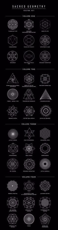 geometrische Zeichnungen und ihre Bedeutung, Bedeutung von Mandalas