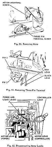 Pin em Maquina de costura
