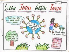 Image result for drawing healthy india for 4th class student