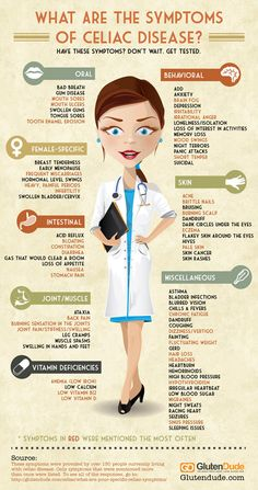 Signs and symptoms of Celiac Disease #infographic #Celiac #disease #gluten