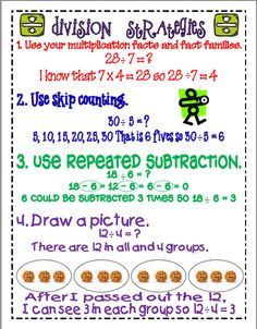 Here's a nice poster/anchor chart for division strategies.