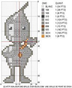 23/07/12 : Grille de point de croix gratuite - Robot du magicien d'oz - un jour, une grille