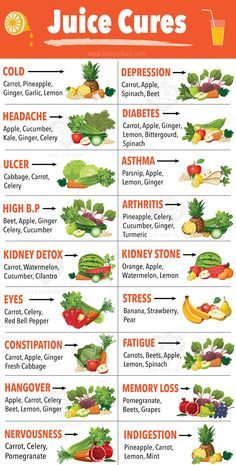 Looking for a juice recipe that will help remediate certain ailments? Look no further. Juicing is a great way to get in important nutrients. Many of us are depleted in certain vitamins and minerals, which we can easily attain through concentrated fruit an