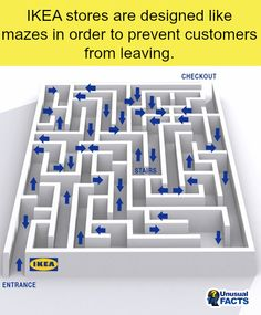 Ikea Stores... This works for me since I actually want to live there. Lol