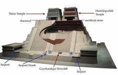 Templo Mayor at Tenochtitlan, the Coyolxauhqui Stone, and an Olmec Mask (article) Pyramid School Project, Ap Art History 250, Conquest Of Paradise, Aztec Temple, Inca, Conquistador, Indigenous Art, Mexico City, Art And Architecture