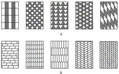 Технология изготовления меховых изделий: 3.4.8. Технология переворачивания »
