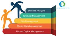 Business Solutions Companies