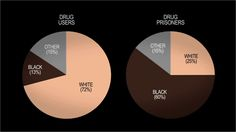 """""""Racism"""" = systematic & institutional discrimination. 