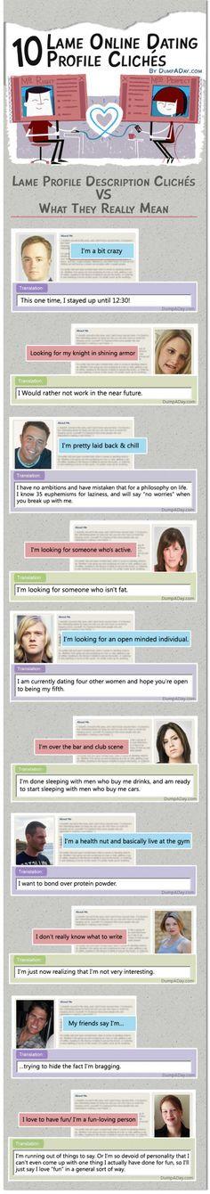 punjabi online dating kvinnelige dating profil prøver