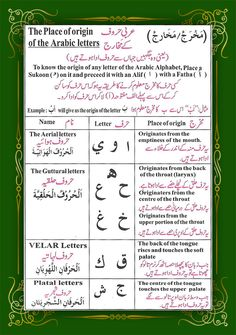 Online Quran with Tajweed Rules--Quran Reading Lessons Online How To Read Quran, Learn Quran, How To Memorize Things, Islam Beliefs, Islamic Teachings, Islam Religion, Islamic Messages, Islamic Quotes, Arabic Quotes
