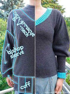 Edwardian-Style Sweater Refashion – V-Neck & Bishop Sleeves