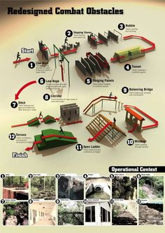 Obstacle Course Plans | Changes to the Singapore Army's obstacle course have to be matched by ...