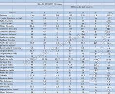 Tabla de medidas de dama para tejido plano - El Rincon De Celestecielo