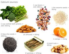 calcium deficiency home remedies, What are the symptoms and signs and the Best food to eat to counter deficiency Detox Recipes, Healthy Recipes, Healthy Foods, Fortified Cereals, Magnesium Benefits, Health Benefits, Potassium Rich Foods, Acid Base Balance, Natural Remedies For Arthritis
