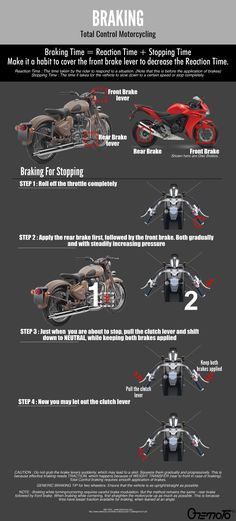 Section about braking which will give you life-saving knowledge and improve your riding skills. Braking on a bike must be practised well enough, especially for panic situations. Front Brakes, Rear Brakes, U Turn, Road Conditions, Riding Gear, Motorcycle, Motorcycles, Motorbikes, Choppers