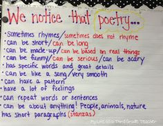 Poetry noticings anchor chart