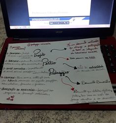 Jean Piaget, Acting, Study, Education, School, Leis, Instagram, Teaching Activities, School Life