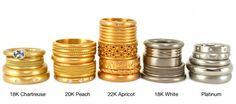 Precious Metals colors comparison