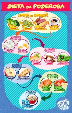 Dieta da Poderosa