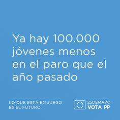 Ya hay 100.000 jóvenes menos en el paro que el año pasado #VotaPP #VotaCañete