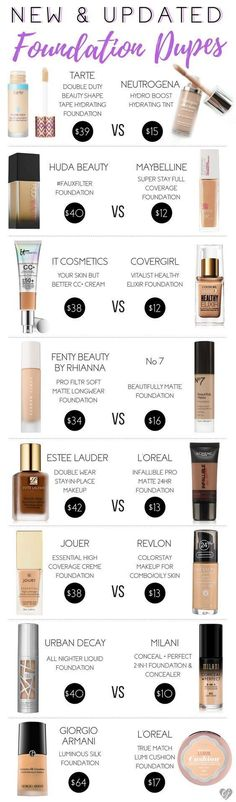 makeup tips Discover an affordable dupe to these high-end foundations in my drugstore dupes series talking about popular foundations and their drugstore alternatives. Beauty Make-up, Beauty Dupes, Beauty Skin, Beauty Hacks, Beauty Care, Face Beauty, Beauty Tutorials, Beauty Ideas, Beauty Secrets