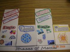 States of Matter - Science Foldable