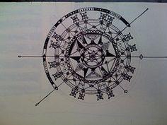small compass
