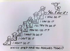 Bliss, it is not: Which Step Have You Reached Today?
