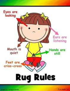 Class Rules Amp Procedures Posters With Student Rug Rules