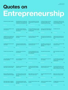 Quotes on Entrepreneurship Poster