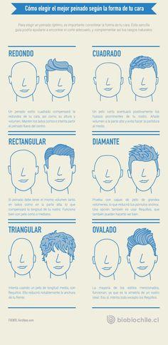 tipos de rostro para hombre - Buscar con Google
