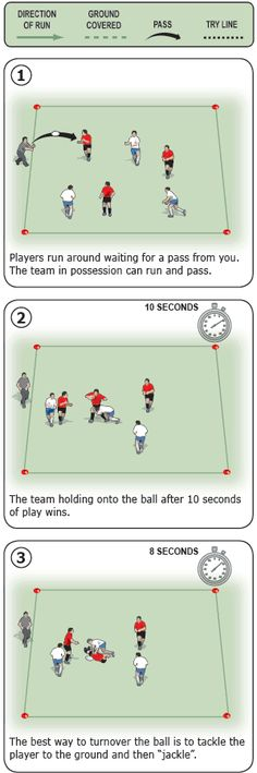 Jacklers skills for rugby training drill