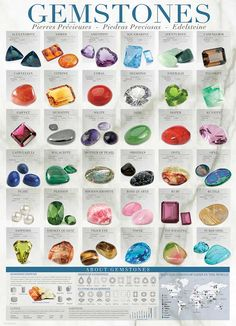 size: Stretched Canvas Print: Gems : Using advanced technology, we print the image directly onto canvas, stretch it onto support bars, and finish it with hand-painted edges and a protective coating. Minerals And Gemstones, Rocks And Minerals, Gemstones Meanings, Chakra Meanings, Types Of Gemstones, Blue Gemstones, Crystals Minerals, Natural Gemstones, Crystal Healing Stones